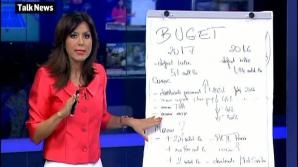 Deficit bugetar major după prime 7 luni