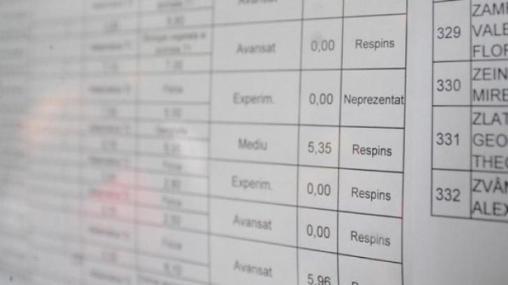 Rezultate BAC 2017, sesiunea de toamna – Judetul Buzau – Consultă online, pe edu.ro, notele