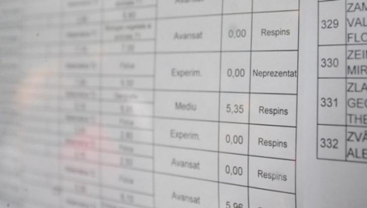 Rezultate BAC 2017, sesiunea de toamna – Judetul Harghita – Verifica ce nota ai luat
