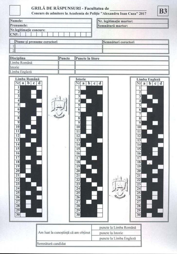 Rezultate Academia de Poliţie 2017. Calculează-ți singur nota. Barem grile și rezultate 2017