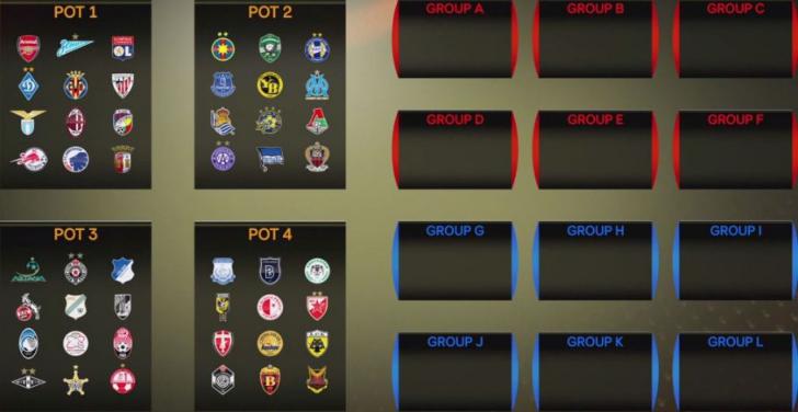 FCSB și-a aflat adversarele în grupele Europa League