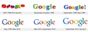 Roata aniversară Google
