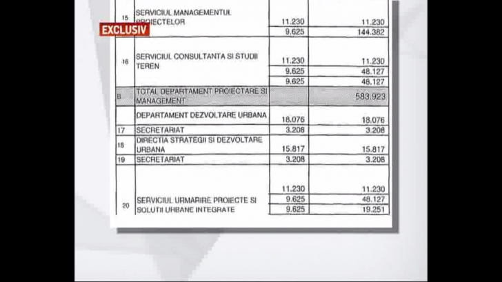 Salarii de bancheri la firmele Primăriei Capitalei - DOCUMENT. Replica Primăriei