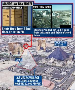 Atac armat Las Vegas
