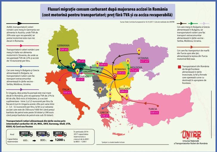 Harta combustibili