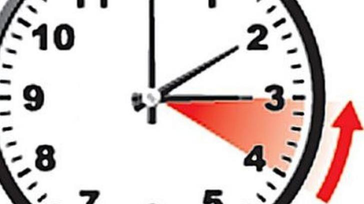 ORA DE IARNĂ 2017. Când se schimbă ora. Cum se schimbă ceasul? Dormim cu o oră mai mult