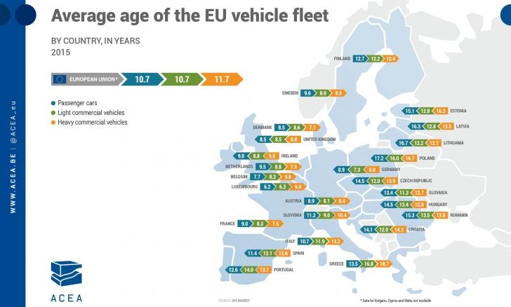 Estul Europei, depozitul de rable al UE. Vezi ce vechituri circulă în România