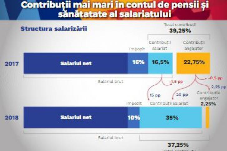 Pdf fiscal 2016 noul cod