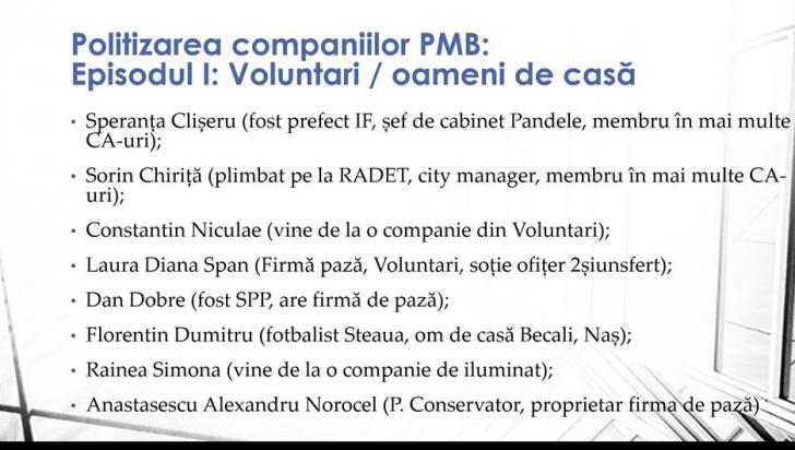 Lista de rude din companiile PMB