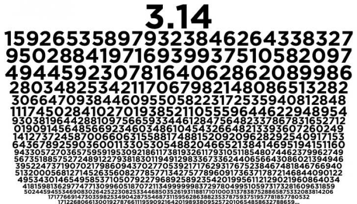 Ziua Pi, celebrată de Google