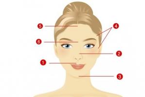Ce boli ai, în funcție de locul unde îți apar fire de păr pe faţă