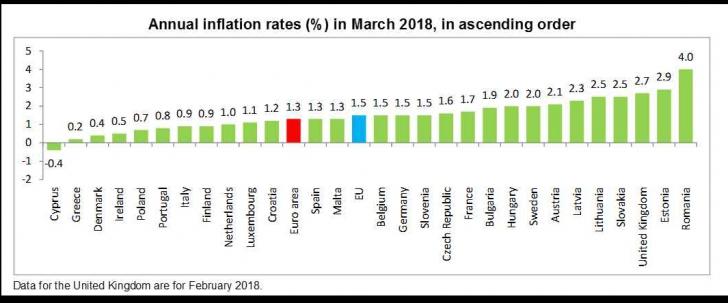 Inflatia UE