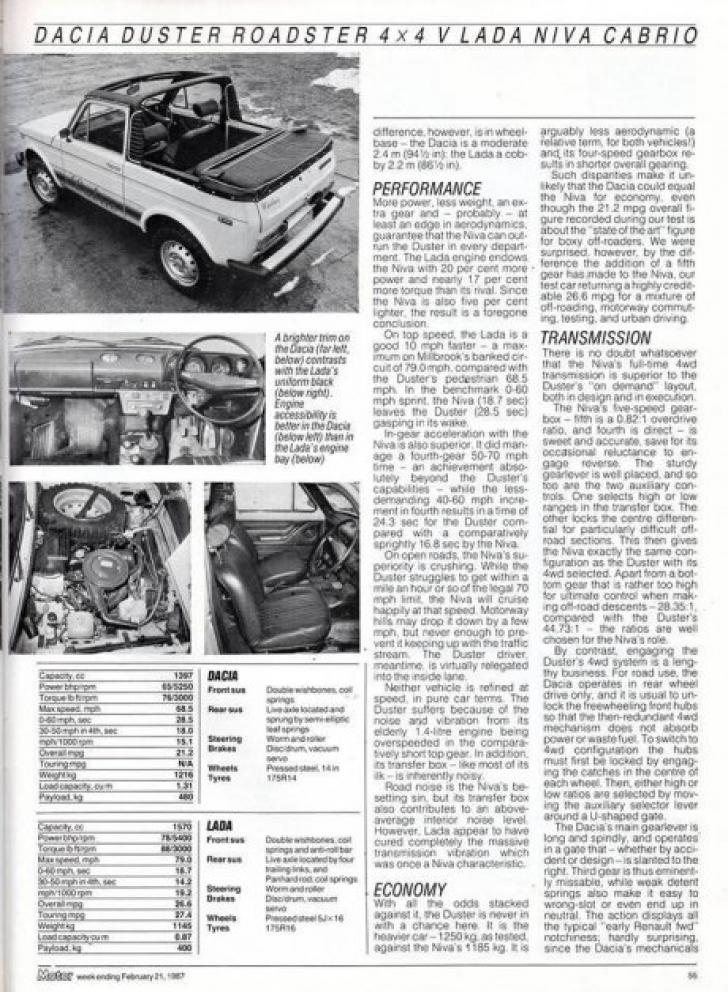 Dacia. Dacia Duster fabricată de comunişti în anii '80. Aşa arăta primul Duster
