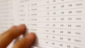 Rezultate contestatii 2018 Bucuresti Evaluare Nationala