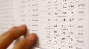 Rezultate Evaluare Nationala 2018 Prahova