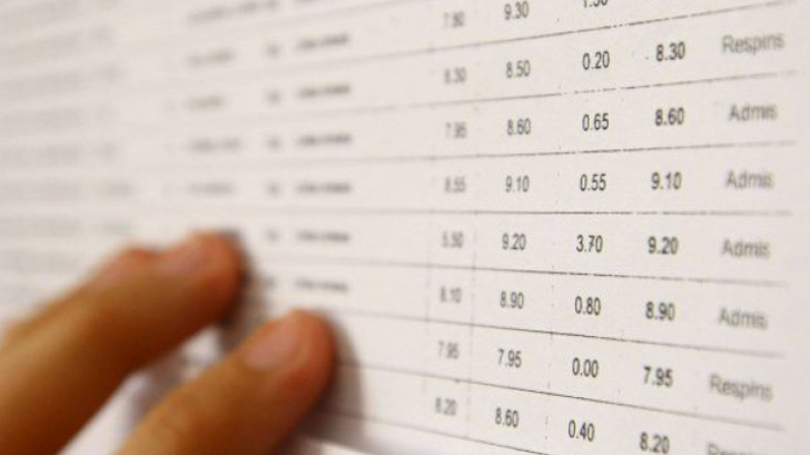 Rezultate contestatii 2018 Dolj Evaluare Nationala