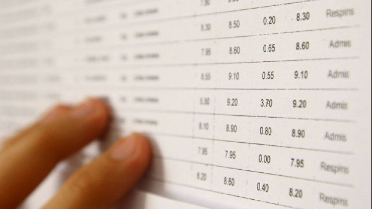 Rezultate Evaluare Nationala  Harghita