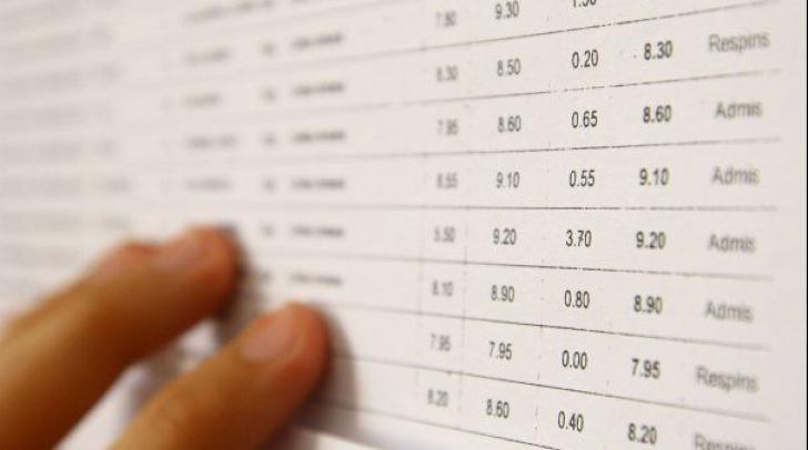 Rezultate matematica Evaluare Nationala 2018