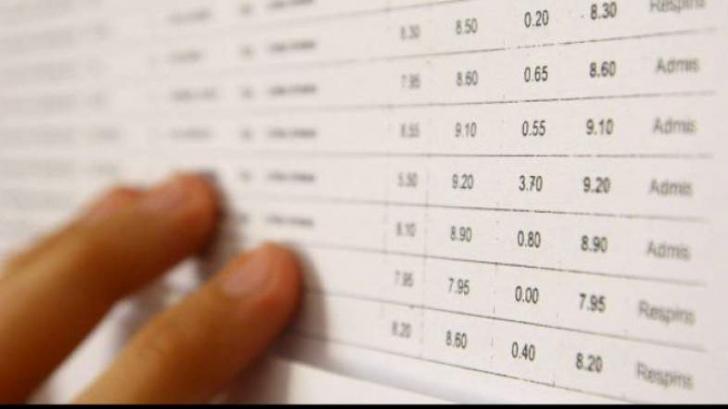rezultate evaluare nationala 2018 dupa contestatii note