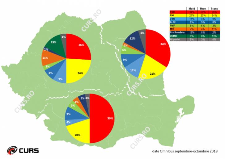 SONDAJ CURS. Situația intenției de vot în septembrie 2018. SURPRIZELE neaşteptate