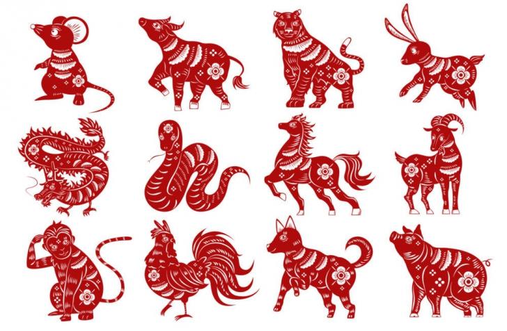 Zilele norocoase ale lunii Ianuarie 2019 în Zodiacul Chinezesc
