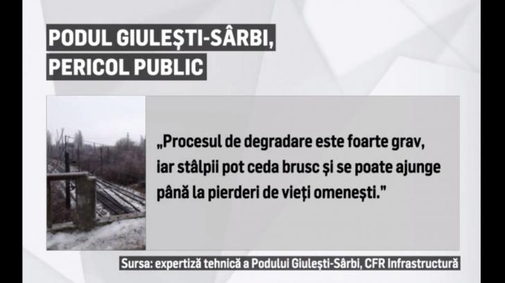 Mii de oameni din București riscă să rămână izolați. Ce se întâmplă
