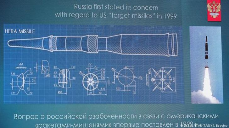 Anunț istoric, cu implicații sumbre în Europa. SUA se retrag din Tratatul de dezarmare nucleară INF