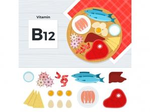 Vitamina D12