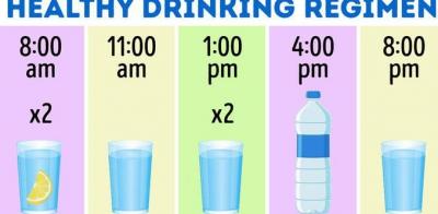 Cum să bei apa corect. Acesta este programul pe care trebuie să îl respecţi