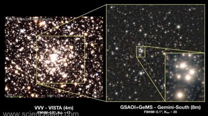 Descoperire fascinantă despre Calea Lactee