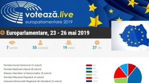 Voteaza.live