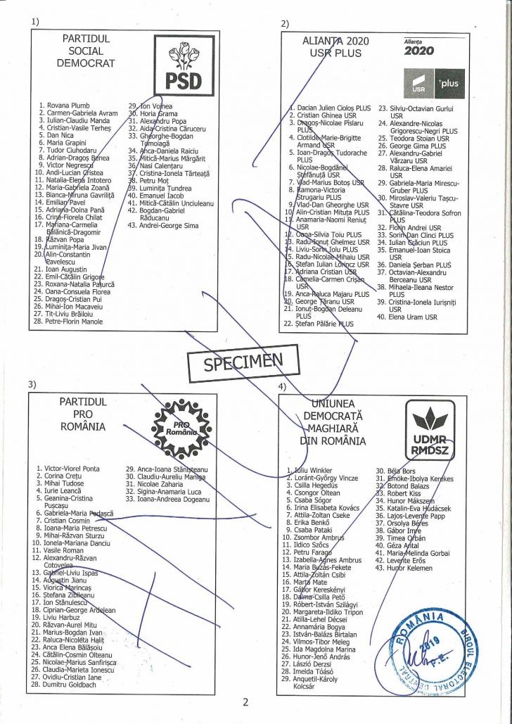 buletin de vot alegeri europarlamentare 2019