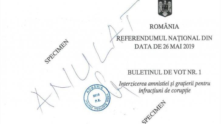 Prezenta la vot Referendum 2019