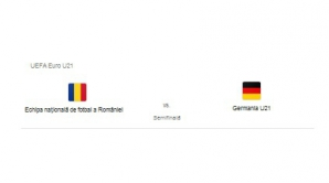 LIVE Romania U21 - Germania U21 LIVE