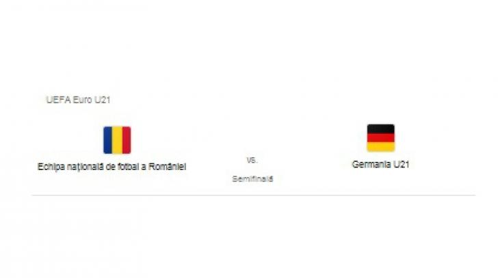 LIVE Romania U21 - Germania U21 LIVE