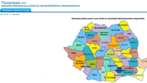 EDU.ro Rezultate Titularizare 2019