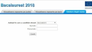 EDU.ro Rezultate Bacalaureat 2019 Bucuresti