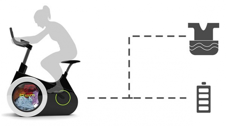 Hibridul perfect: o bicicletă care spală rufe în timp ce o folosești