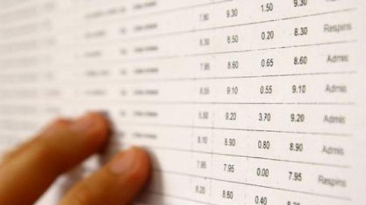EDU.ro Rezultate repartizare licee 2019 // Edu.ro Rezultate Admitere liceu 2019