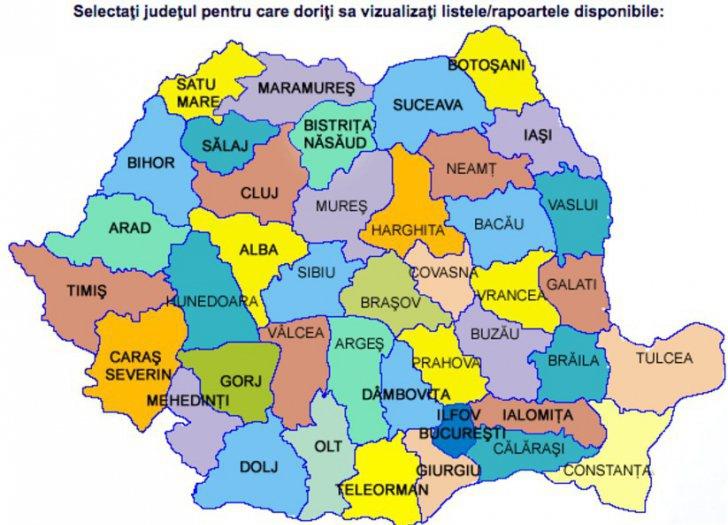EDU.ro Titularizare 2019 rezultate