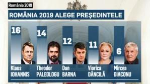 Romania 2019. Președintele, votat la Realitatea TV. Mesajul candidaților, disecat la Oradea