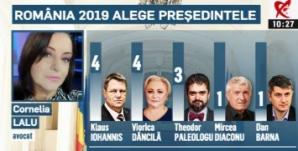 Romania 2019 Cornelia Lalu