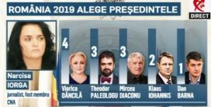 România 2019, Narcisa Iorga