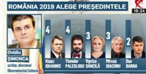 Romania 2019 Ovidiu Simonca