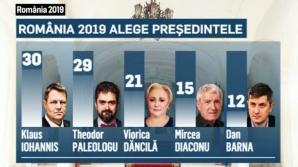 Romania 2019, clasament general