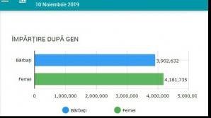 Foto: Biroul Electoral Central 2019