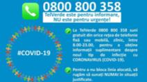 telverde informatii coronavirus