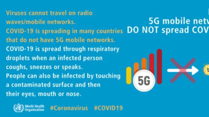 covid 5G