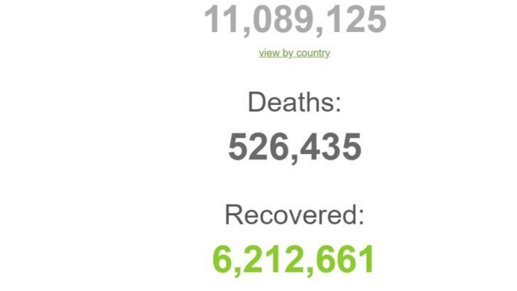 coronavirus global 11 milioane