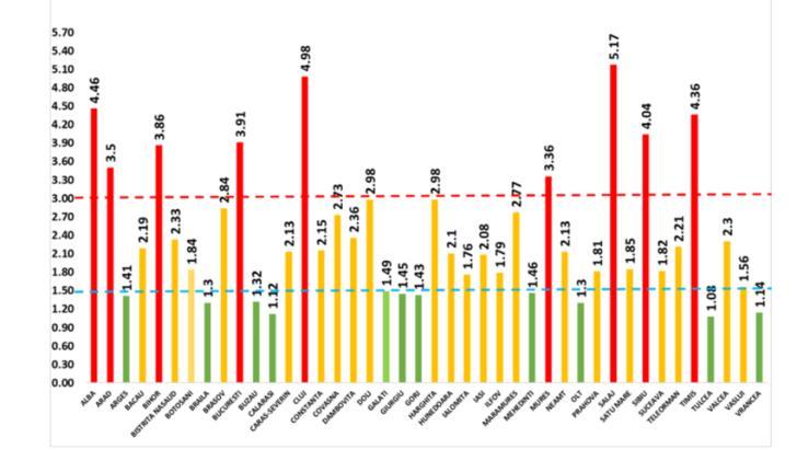 Rata de infectare în România, date la zi. Topul celor mai infectate zone